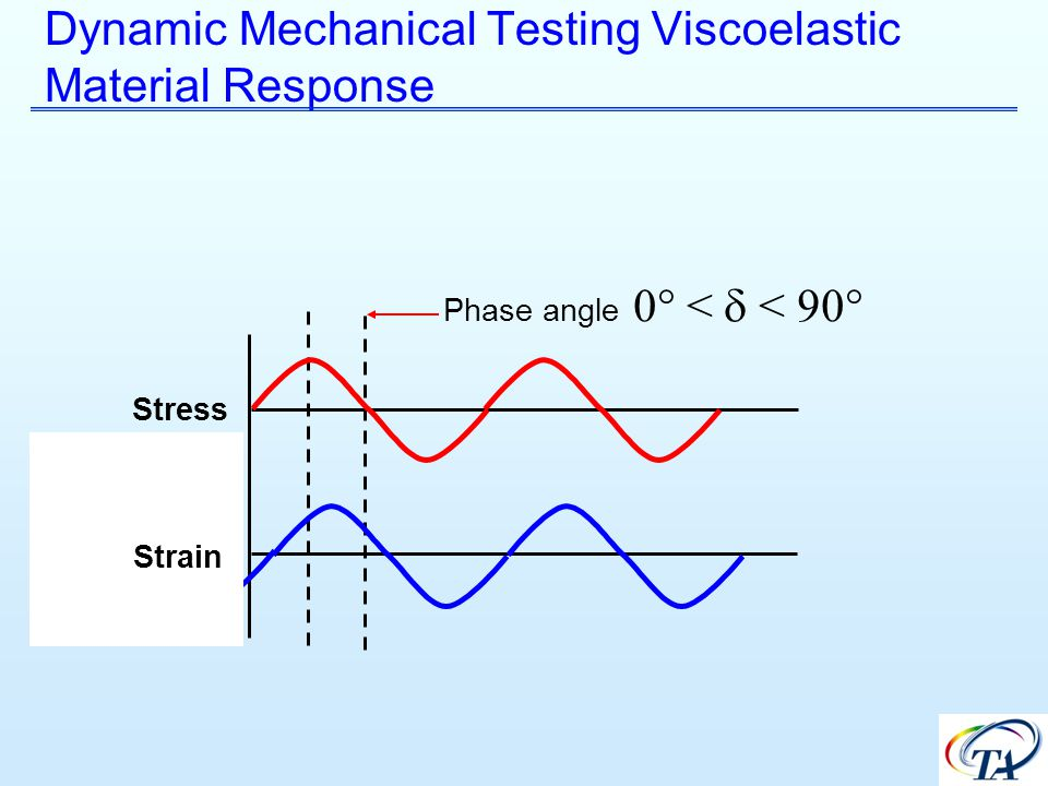 Dynamic Mechanical Testing Viscoelastic Material Response