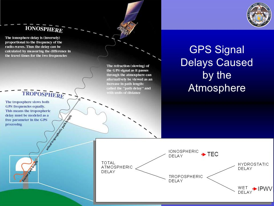 GPS Signal Delays Caused by the Atmosphere