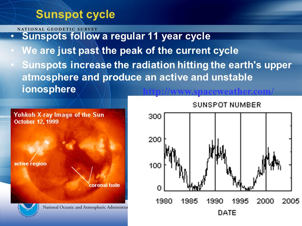 Sunspot cycle Sunspots follow a regular 11 year cycle
