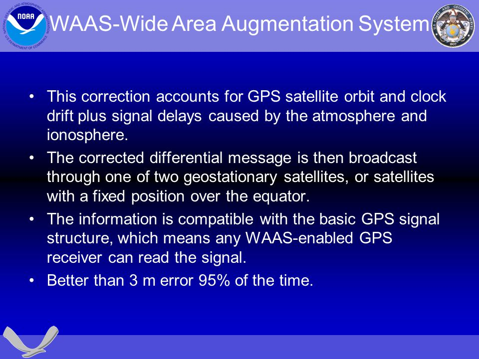 WAAS-Wide Area Augmentation System