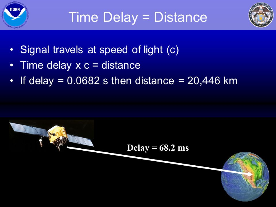 Time Delay = Distance Signal travels at speed of light (c)