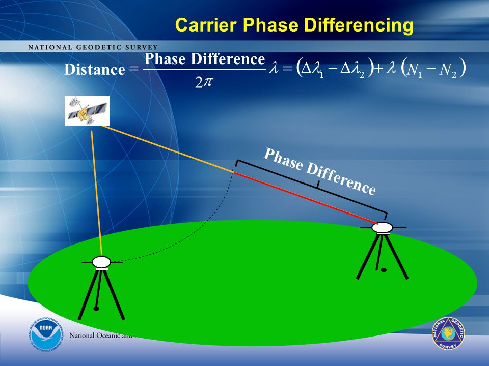 Carrier Phase Differencing