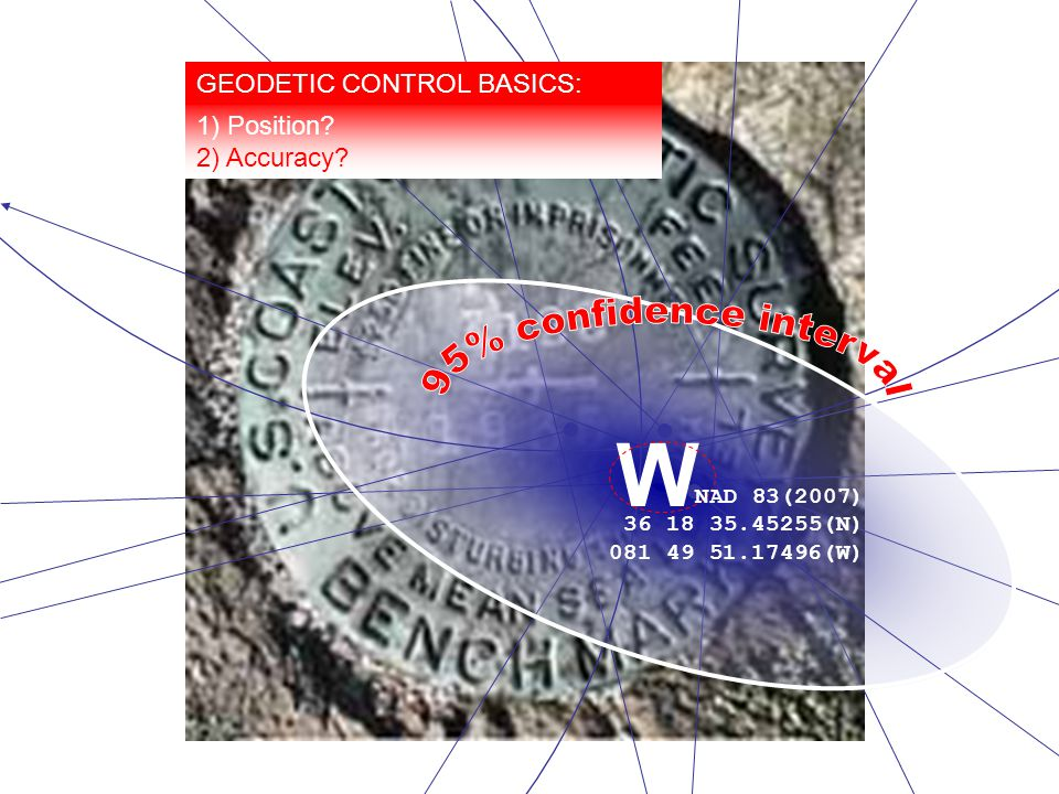W GEODETIC CONTROL BASICS: 1) Position 2) Accuracy