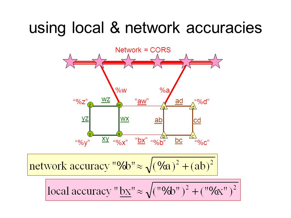 using local & network accuracies