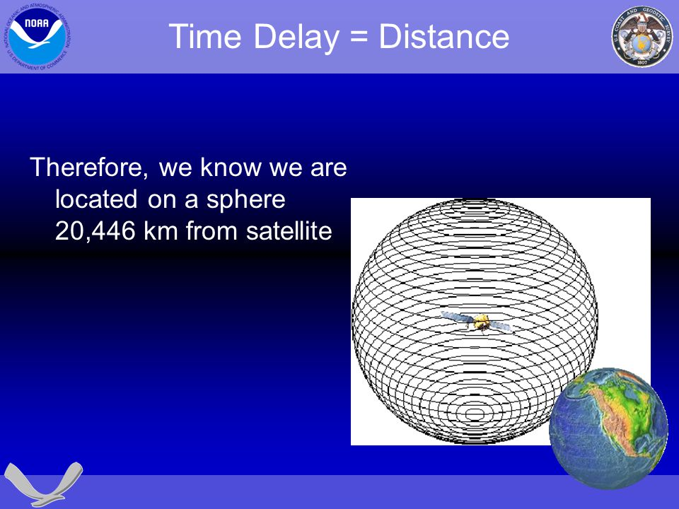 Time Delay = Distance Therefore, we know we are located on a sphere 20,446 km from satellite.