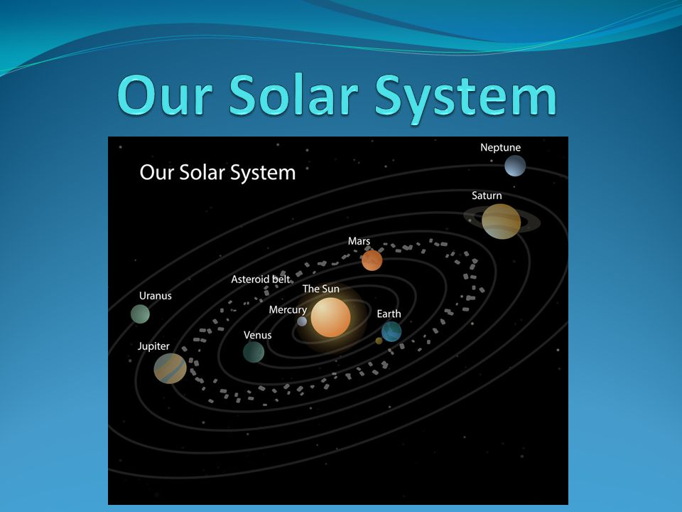 Our solar system ppt download 1 our solar system ccuart Choice Image