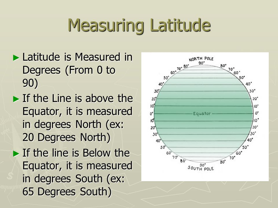 Measuring Latitude Latitude is Measured in Degrees (From 0 to 90)