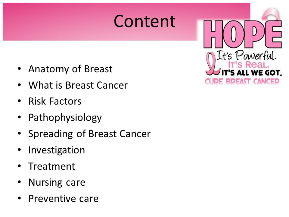 Content Anatomy of Breast What is Breast Cancer Risk Factors