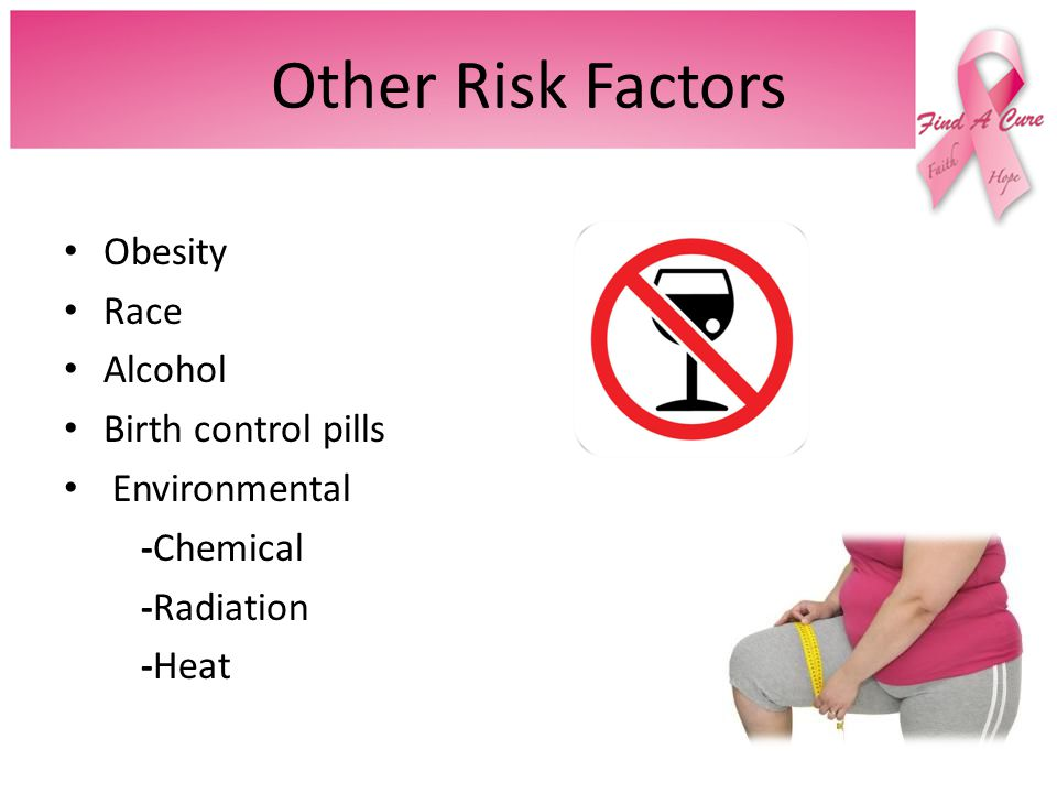 Other Risk Factors Obesity Race Alcohol Birth control pills