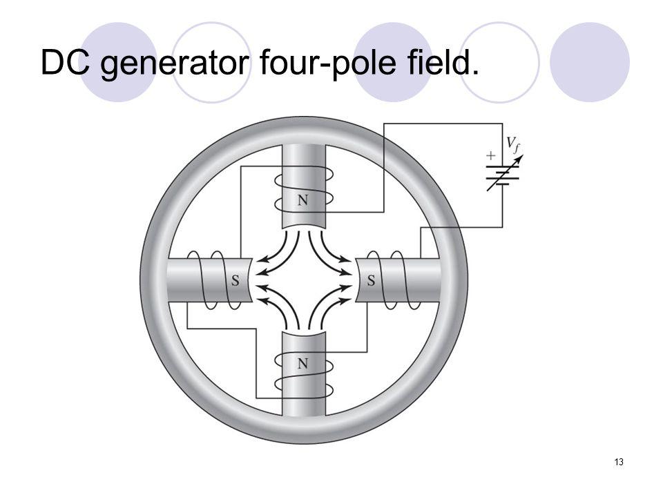 13 dc generator four-pole field