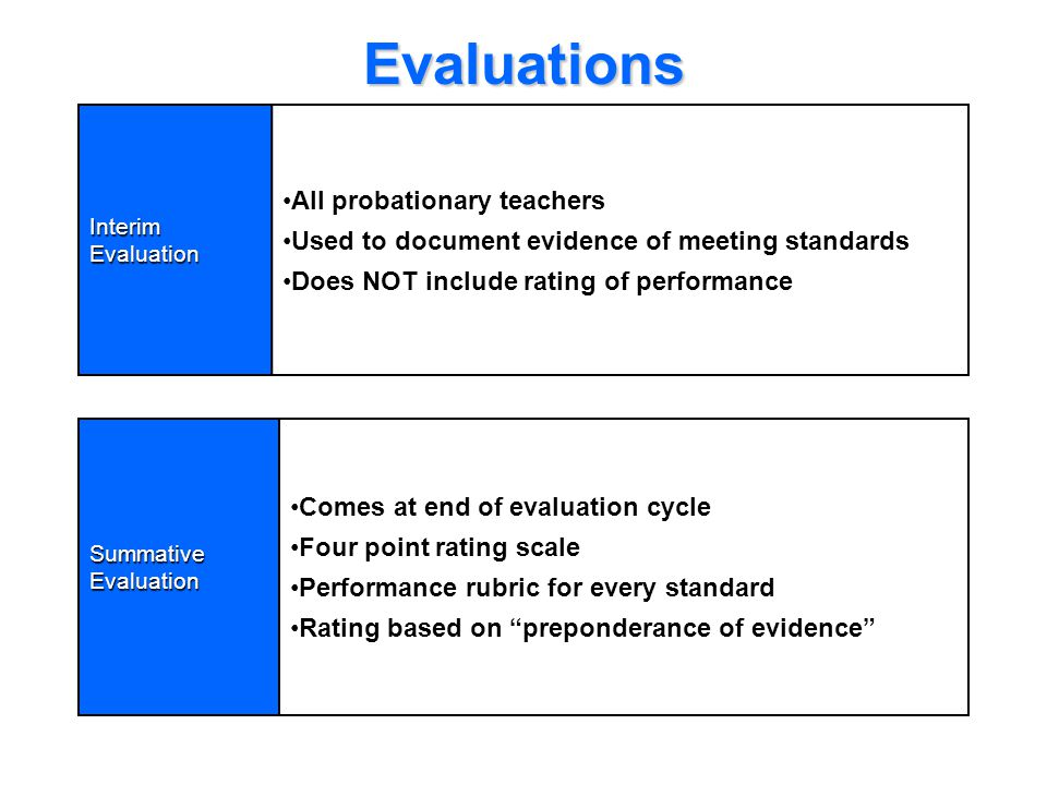 Evaluations All probationary teachers
