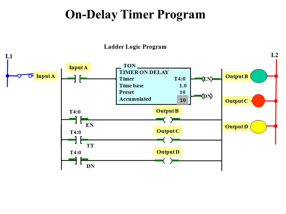 Ladder diagram time delay example electrical wiring diagram programmable logic controllers ppt video online download rh slideplayer com ladder diagram math ladder diagram symbols ccuart Choice Image