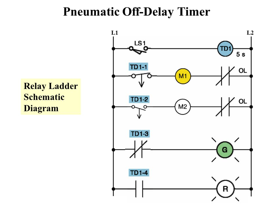 Off delay circuit ladder diagram wiring diagram for light switch programmable logic controllers ppt video online download rh slideplayer com ladder logic symbols motor control ladder ccuart Images