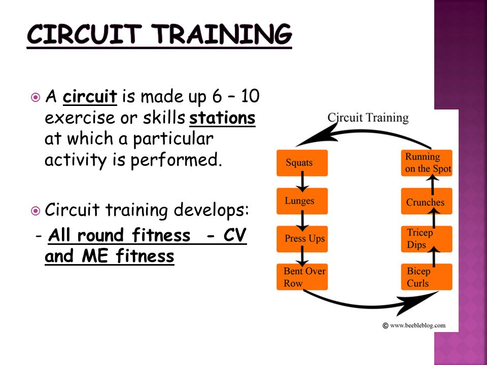 Methods Of Training Ppt Video Online Download
