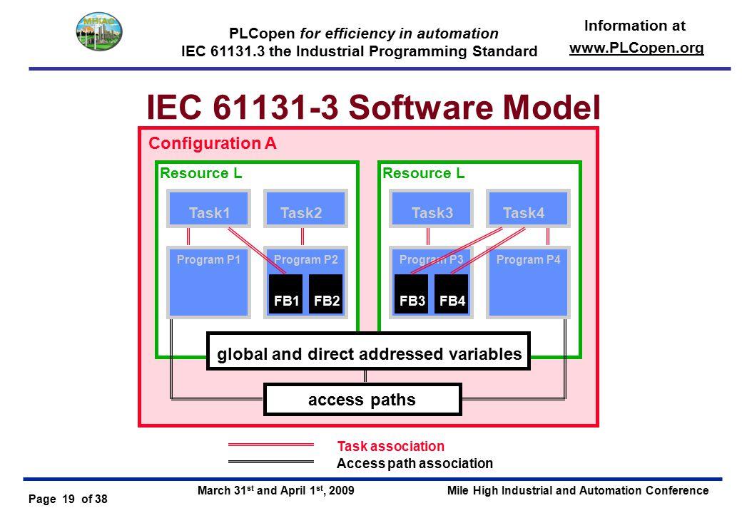 Open Source Iec 61131 3