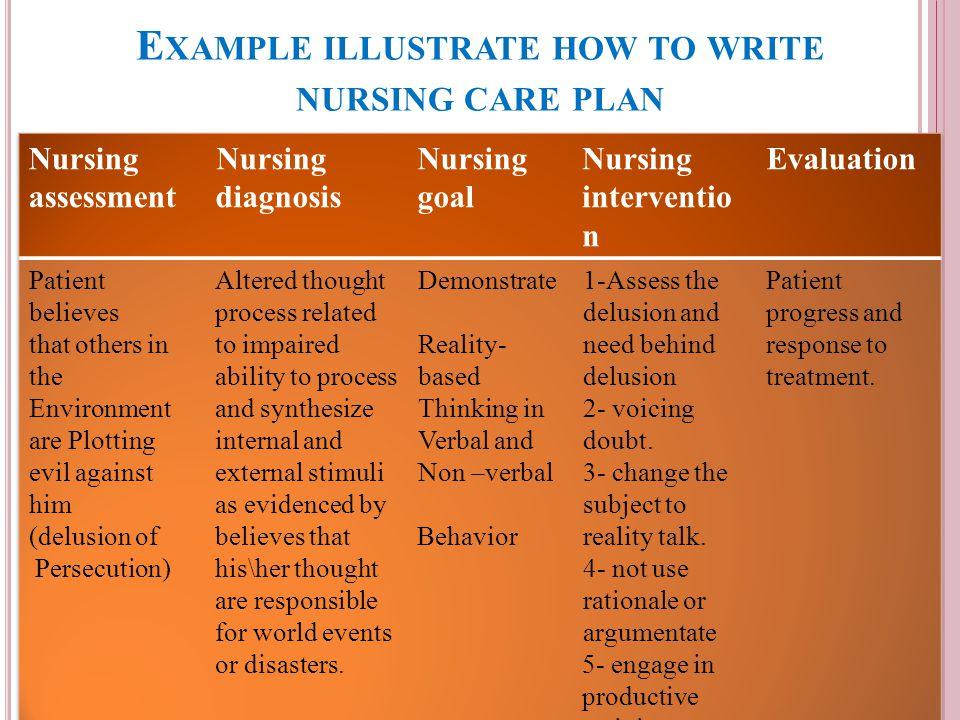 how to write a nursing diagnosis