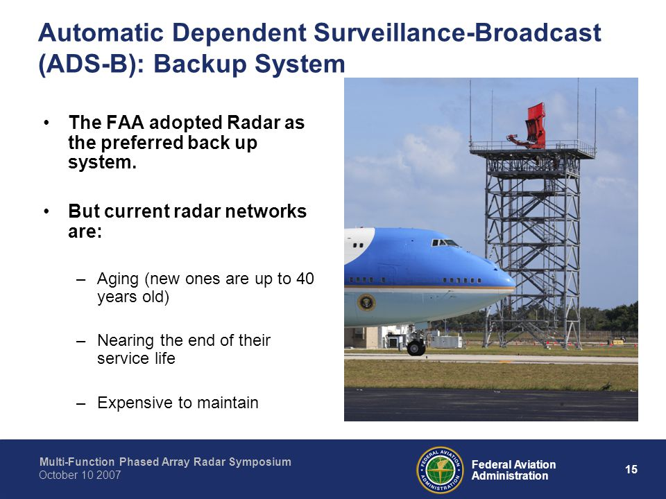 Automatic Dependent Surveillance-Broadcast (ADS-B): Backup System