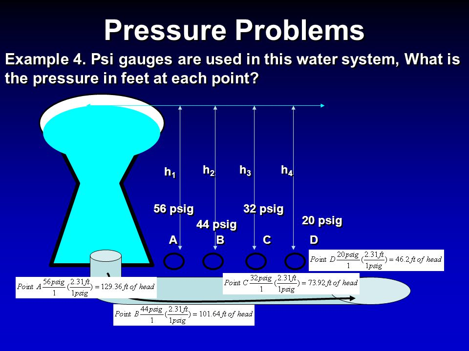 Basic Hydraulics Pressure And Force