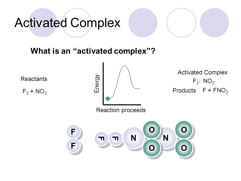 Activated Complex What is an activated complex F N O N O F F