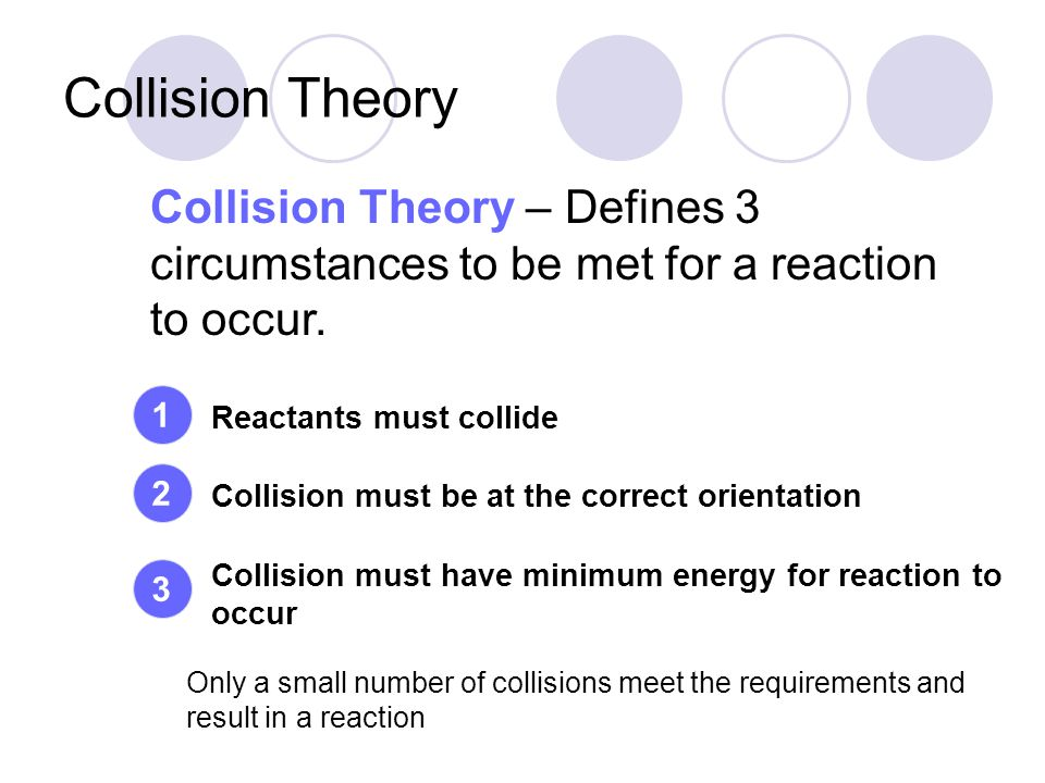 Collision Theory Collision Theory – Defines 3 circumstances to be met for a reaction to occur. 1. Reactants must collide.
