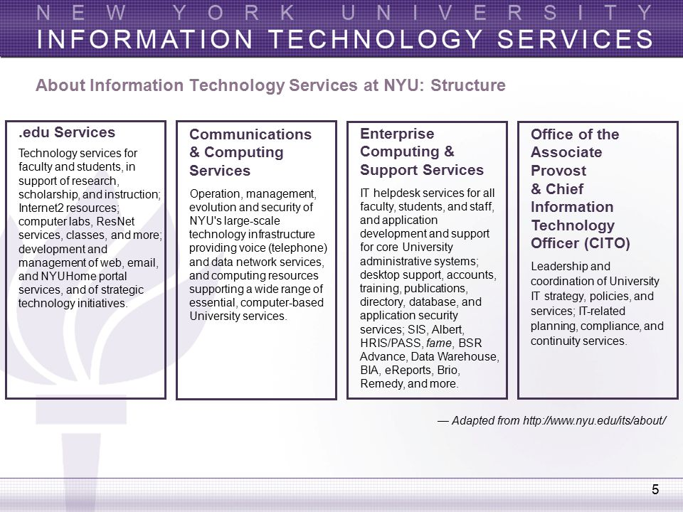 Itil In The Real World Nyu Leverages Itil Best Practices To Enhance