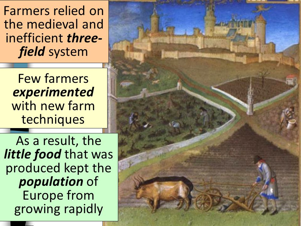 Farmers relied on the medieval and inefficient three-field system