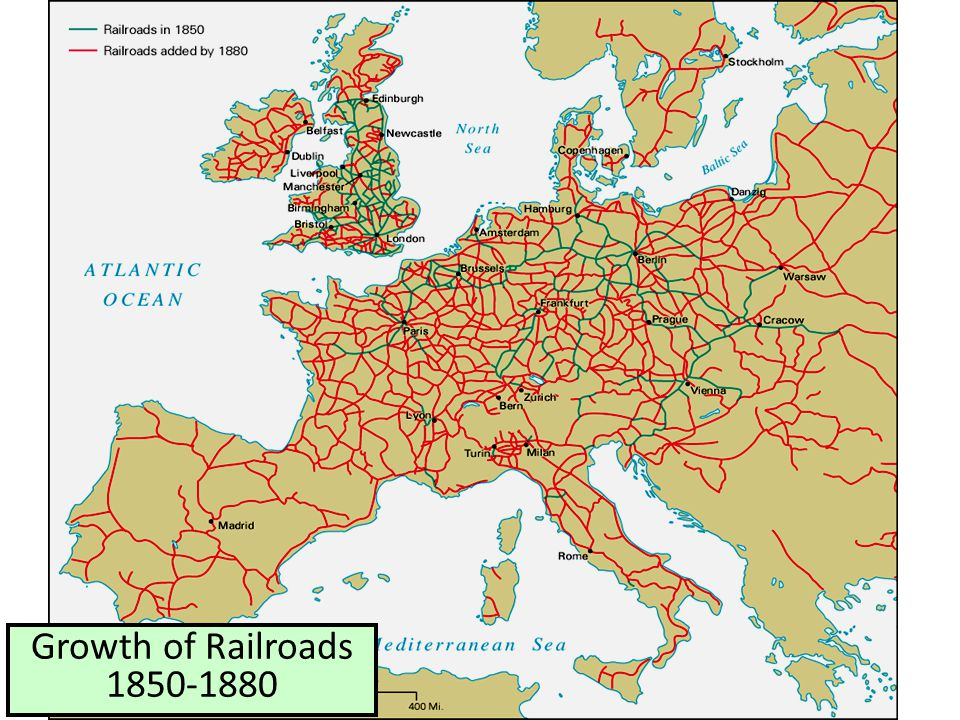 Growth of Railroads 1850-1880