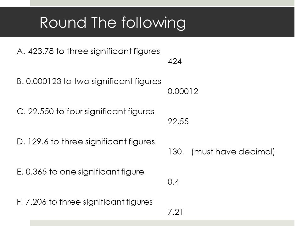 Round The following to three significant figures 424