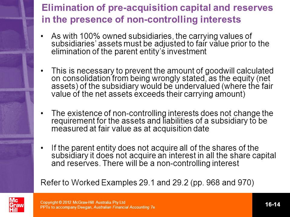 Elimination of pre-acquisition capital and reserves in the presence of non-controlling interests