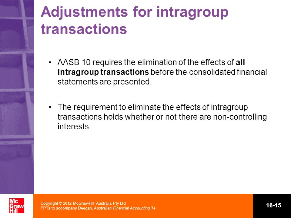 Adjustments for intragroup transactions
