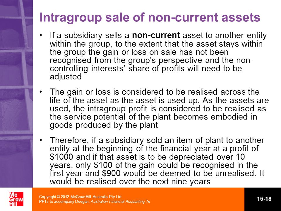 Intragroup sale of non-current assets