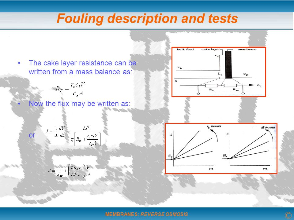 Fouling description and tests