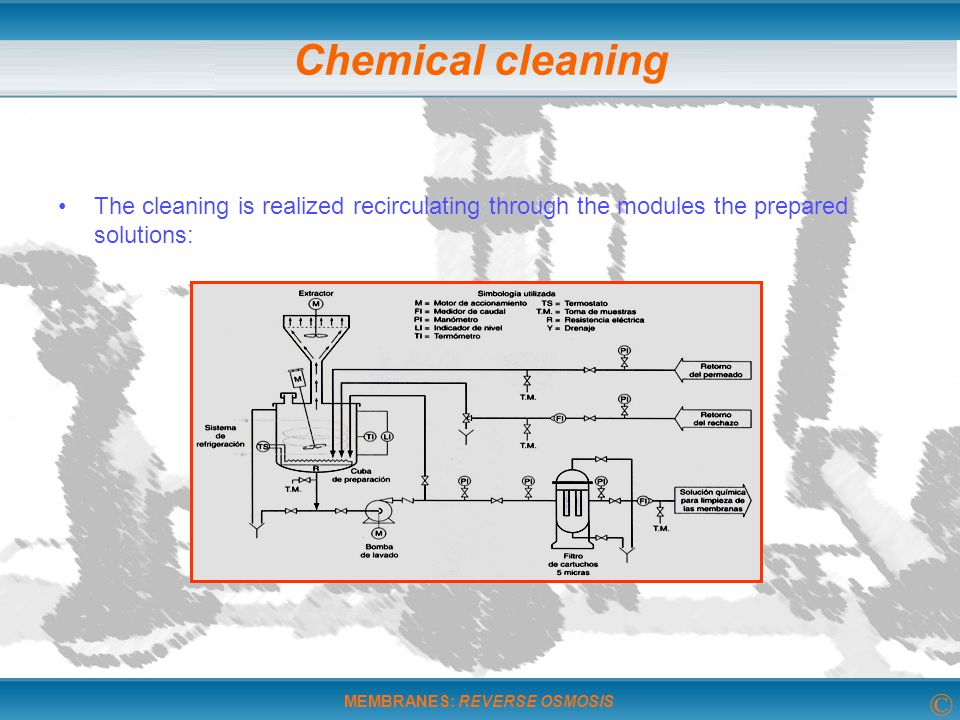 Chemical cleaning The cleaning is realized recirculating through the modules the prepared solutions: