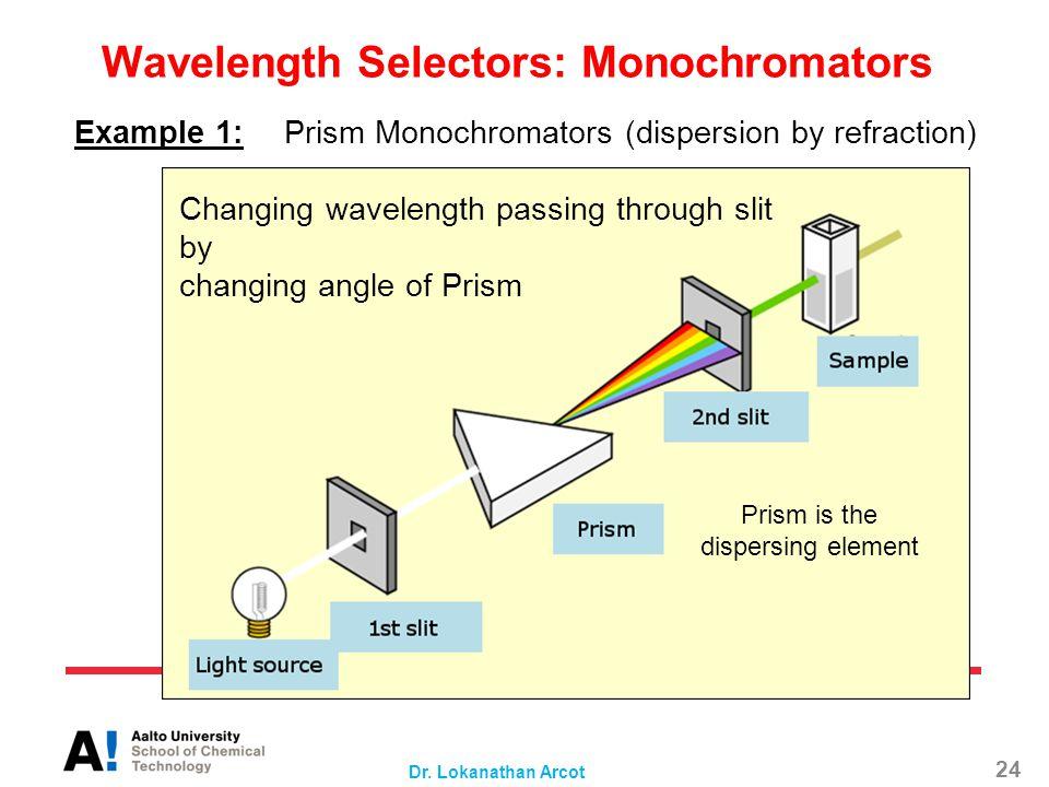 skoog principles of instrumental analysis pdf