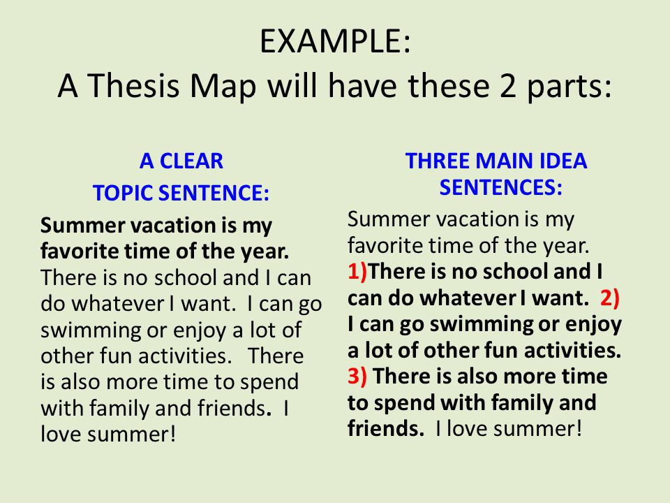EXAMPLE: A Thesis Map will have these 2 parts: