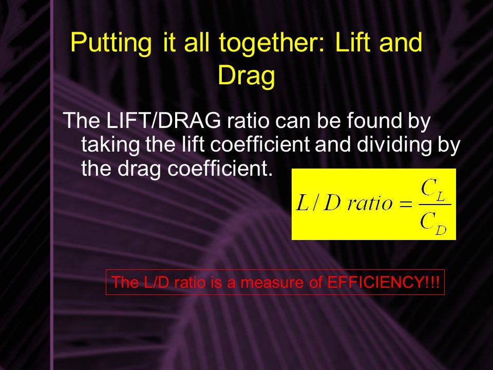 Putting it all together: Lift and Drag
