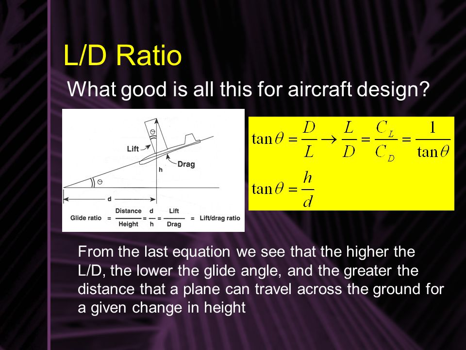 L/D Ratio What good is all this for aircraft design