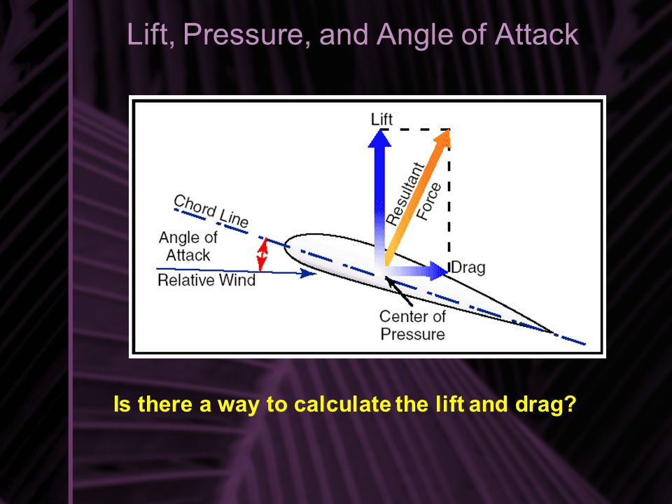 Lift, Pressure, and Angle of Attack