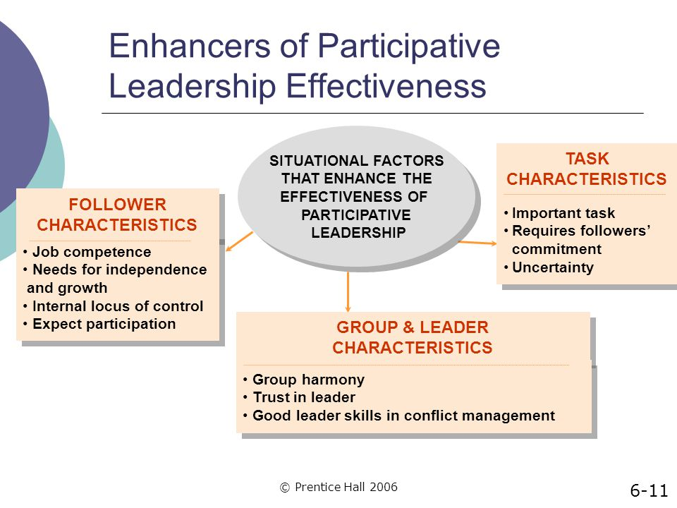 enhancers of participative leadership effectiveness