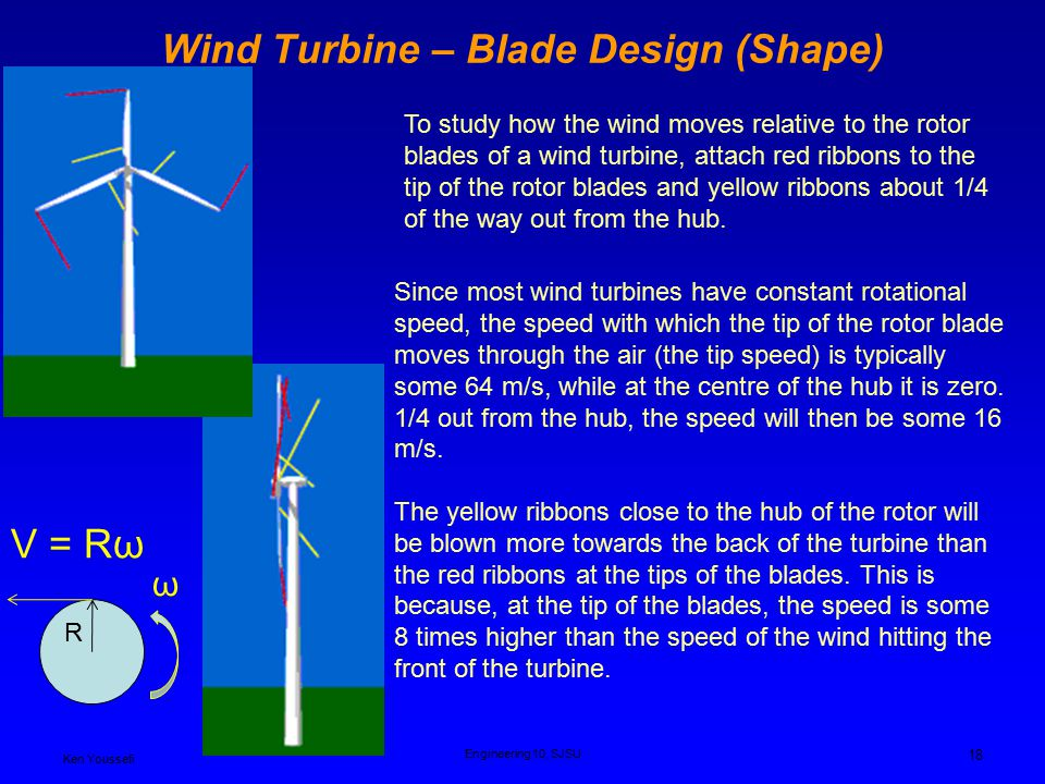 wind turbine blade diagram back to wind turbine blade wiring data rh exoticterra co
