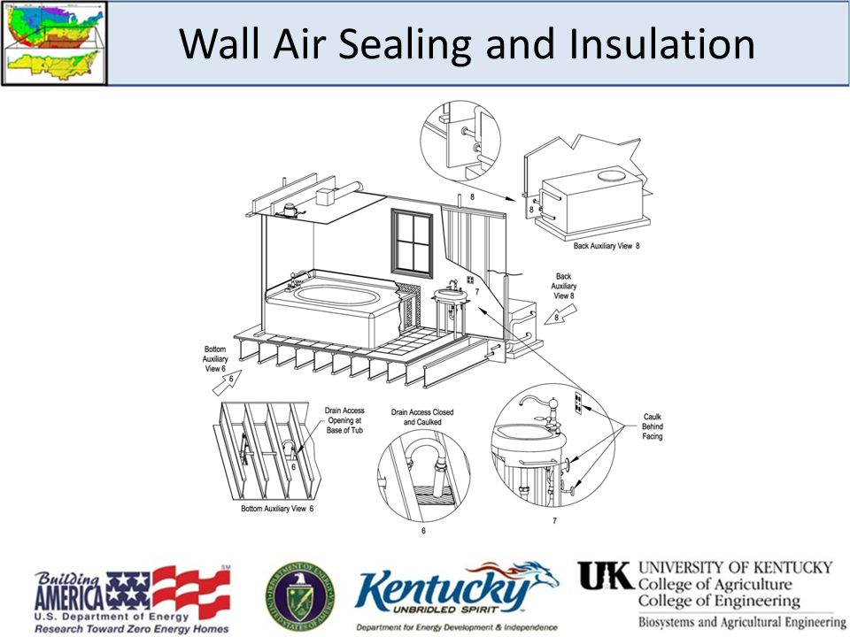 Wall Air Sealing and Insulation