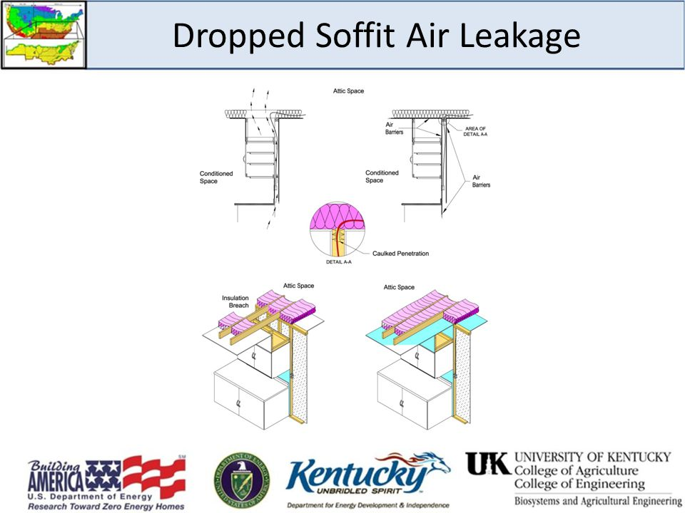 Dropped Soffit Air Leakage