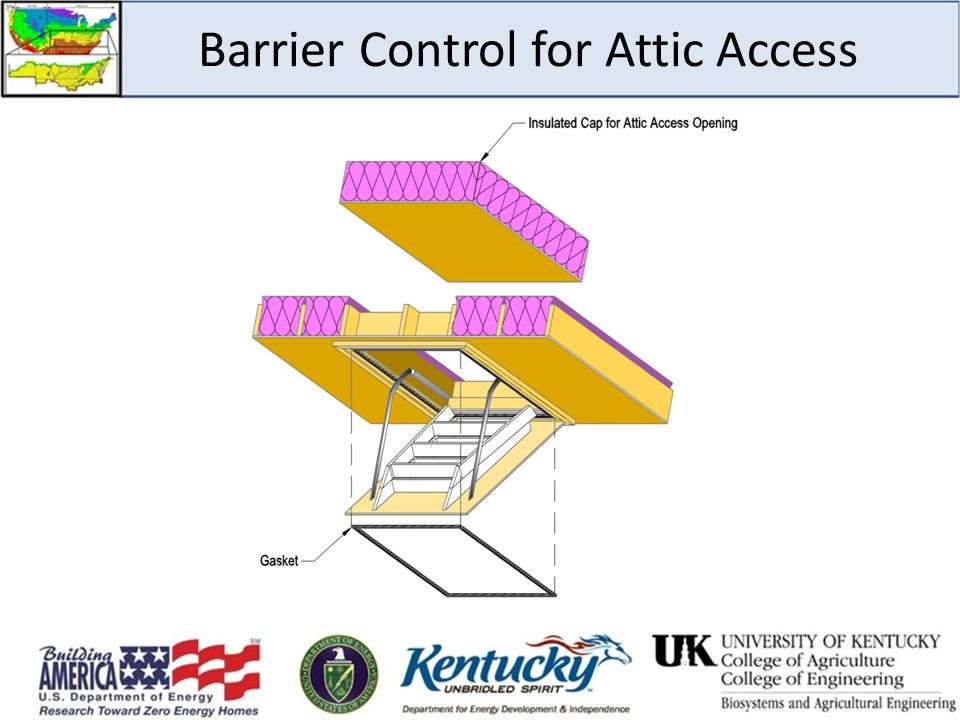 Barrier Control for Attic Access