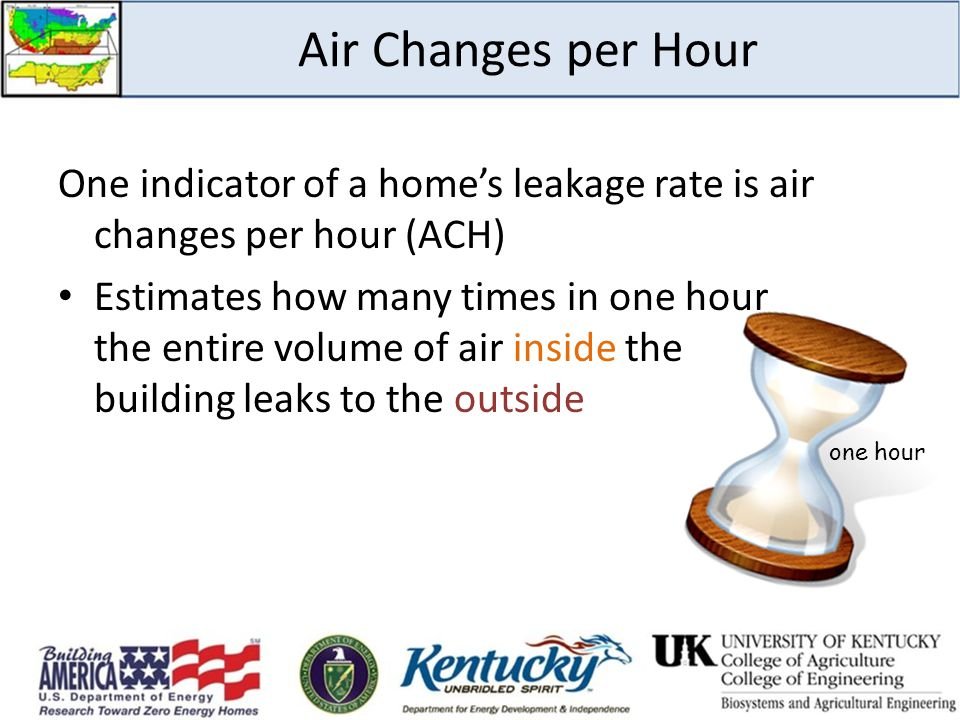 Air Changes per Hour One indicator of a home's leakage rate is air changes per hour (ACH)