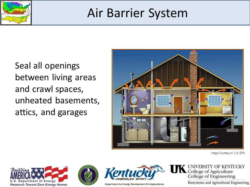 Air Barrier System Seal all openings between living areas and crawl spaces, unheated basements, attics, and garages.