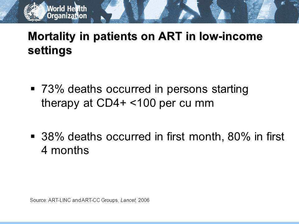 Mortality in patients on ART in low-income settings