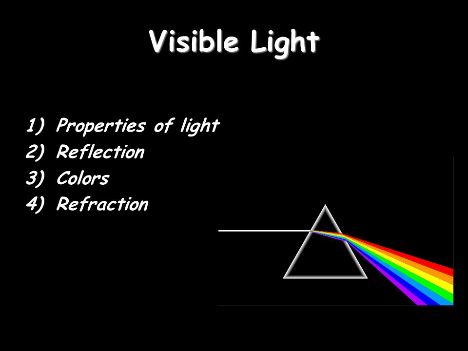 Visible Light Properties of light Reflection Colors Refraction