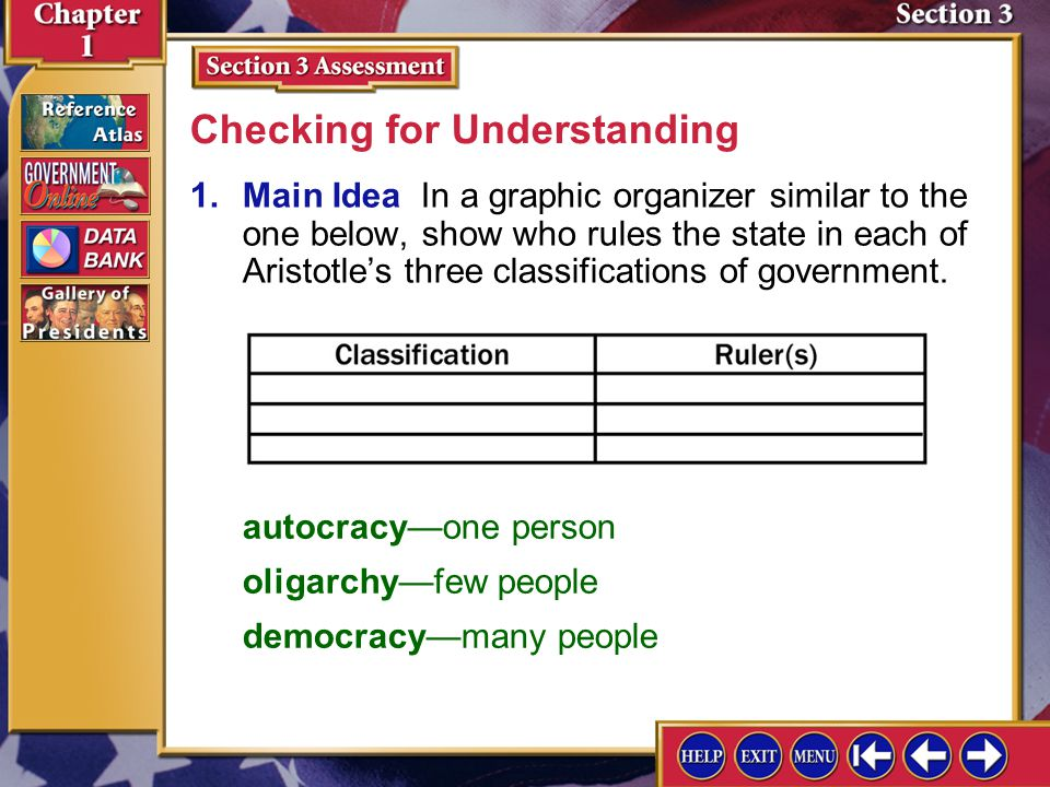what are the three classifications of government
