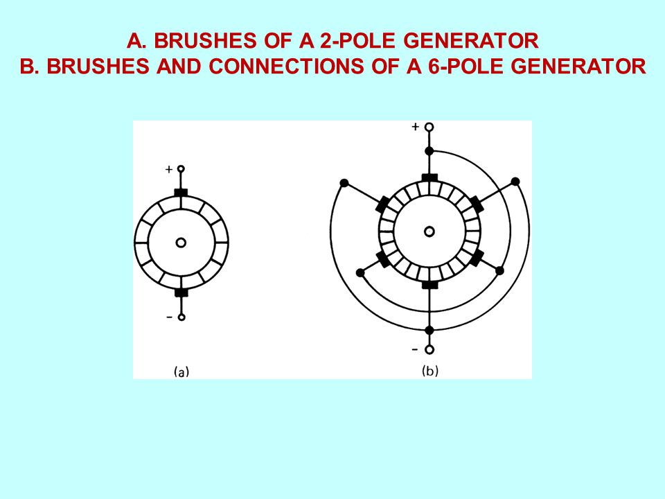 Electrical Machines and Energy Conversion - ppt video online download