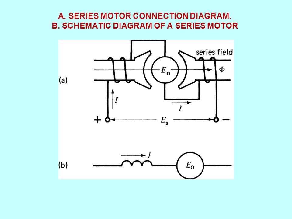 Beautiful Motor Connection Mold - Wiring Ideas For New Home ...